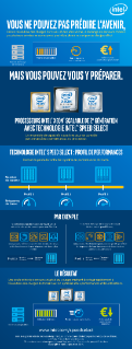 Infographie Technologie Intel® Speed Select (Intel® SST)