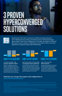 These Three Configurations Have Been Developed by Intel and Microsoft to Span a Range of Workloads, from the Fastest, latency-sensitive Operations to capacity-hungry Data Warehousing