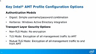 Module 3: Intel® AMT Configuration